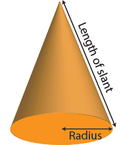 Calculate the surface area of a cone.