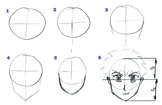 Как рисовать лицо в аниме