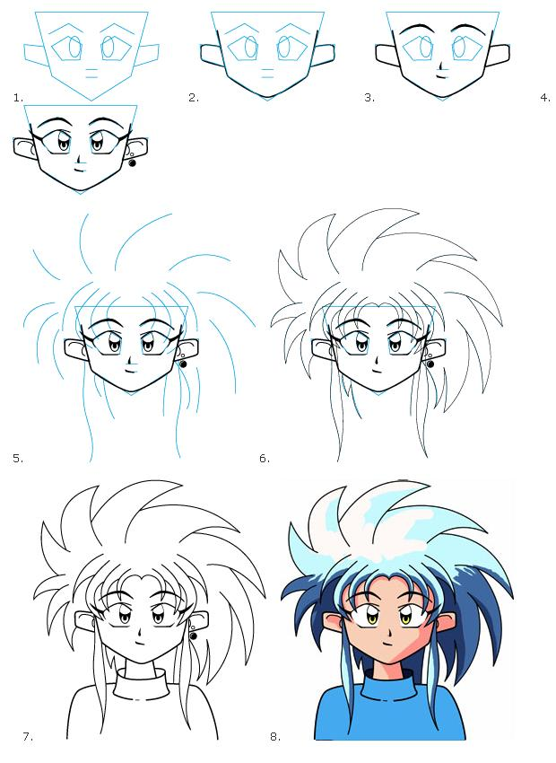 Как рисовать аниме карандашом