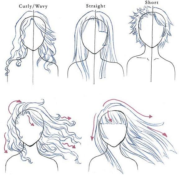 Аниме -волосы
